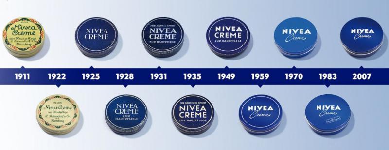 Какую парфюмерию выпускает Nivea