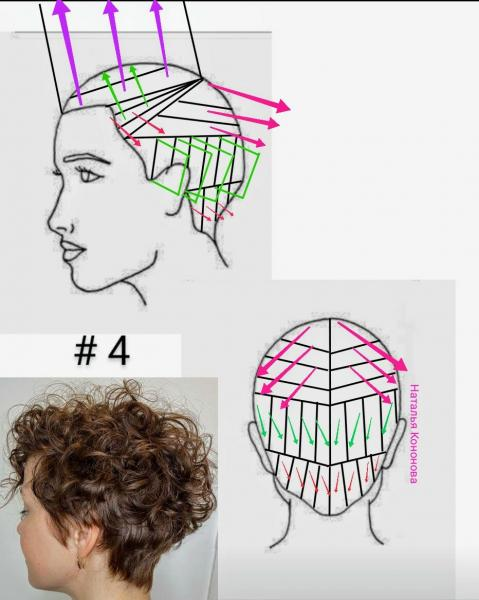 Красивые стрижки для женщин, в схемах. Часть 50