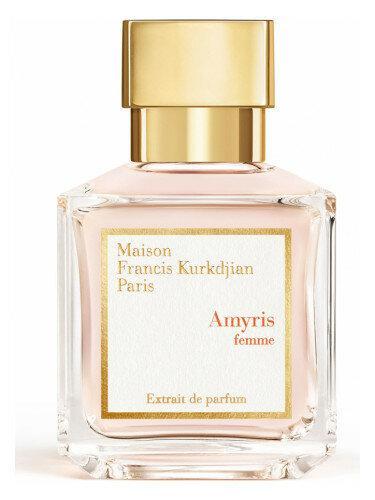 Куда мы катимся? Основные тенденции в мире парфюмерии. Часть 1
