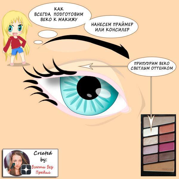 Урок девного макияжа глаз, на который я трачу 5 минут
