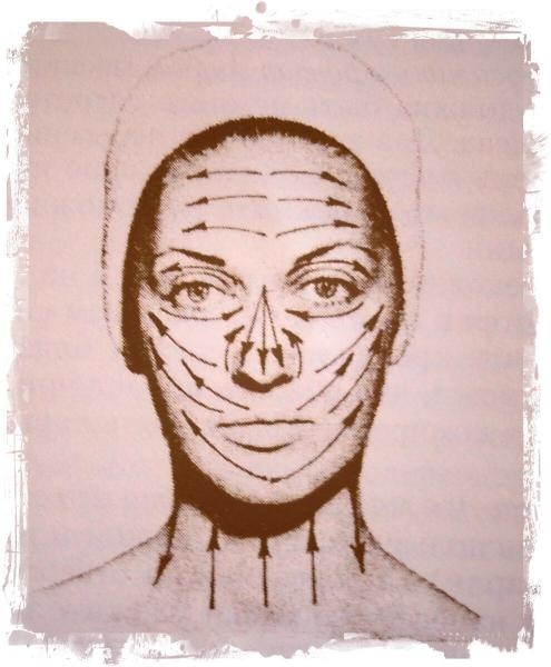Старинный способ омоложения кожи, популярный у испанских цыганок.