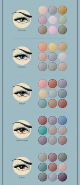 Принципы безупречного макияжа глаз