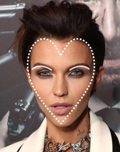 Какая форма бровей подойдет твоему овалу лица? Наглядный ипростой гид