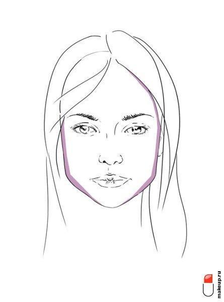 Все, что вы хотели знать о консилере для лица